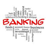 BankingWordCloud